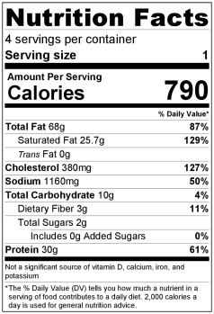 Keto-Chipotle-Cheddar-Biscuits-With-Sausage-Gravy-Nutrition-Facts